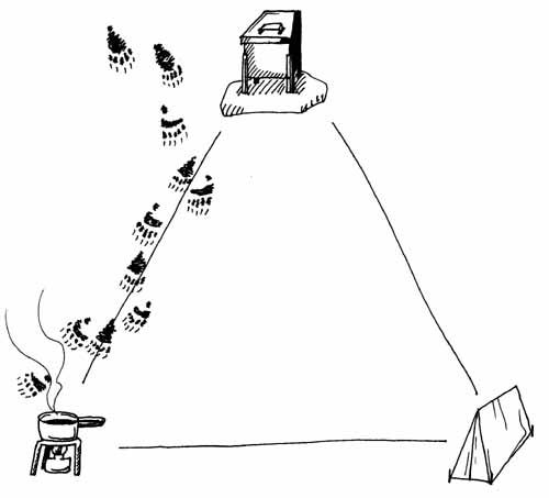 調理や食事をテント内で行うことはやめましょう。匂いが残ったテントはクマを引き寄せることになります。調理や食事はテントから離れた場所(できれば100m以上離す)で行うことが理想的です。
