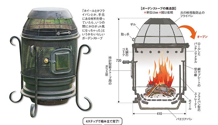 ガーデンストーブ2薪ストーブを作ってみよう