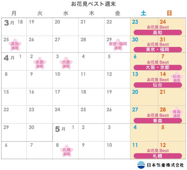 土日の見ごろ2020年桜開花予想春キャン開始だ